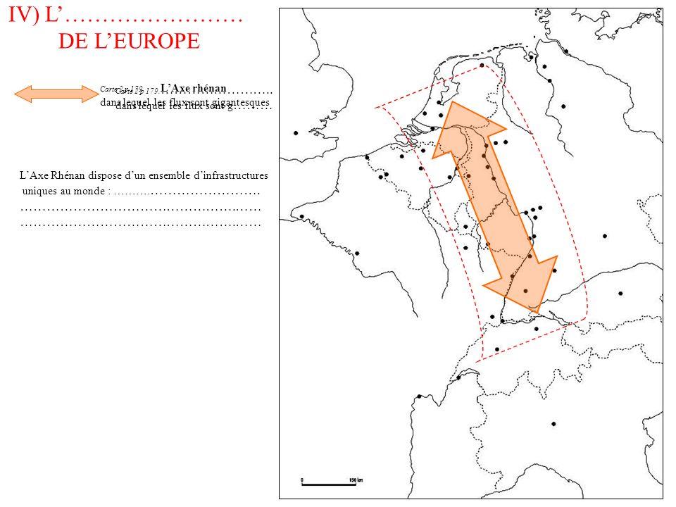 IV) L'…………………… DE L'EUROPE ………………………………………….……