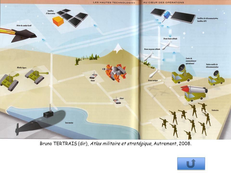 Bruno TERTRAIS (dir), Atlas militaire et stratégique, Autrement, 2008.