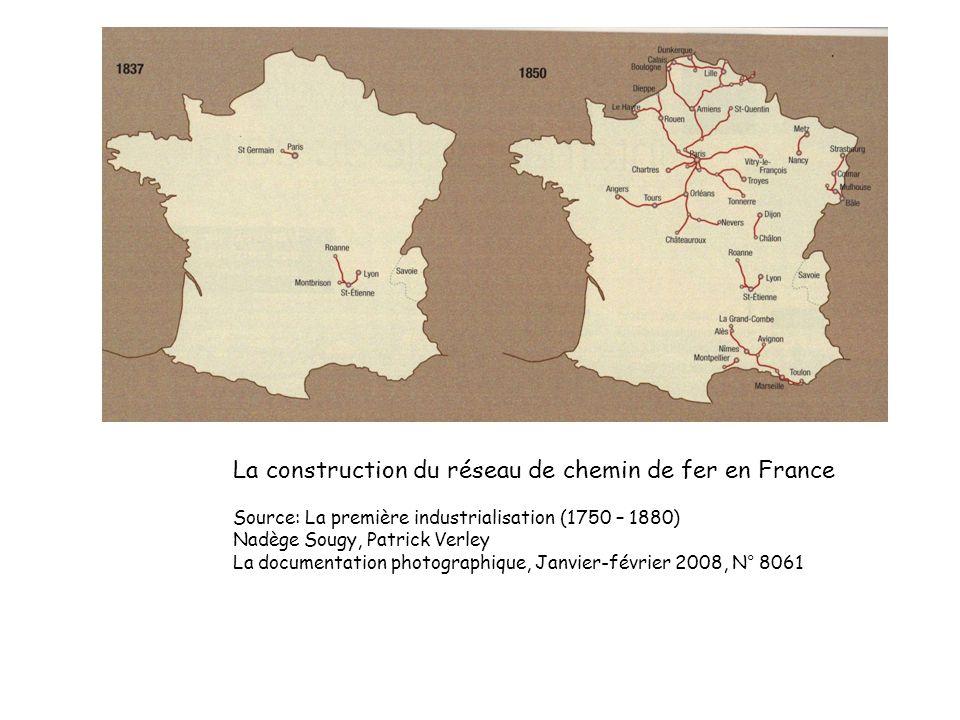 La construction du réseau de chemin de fer en France