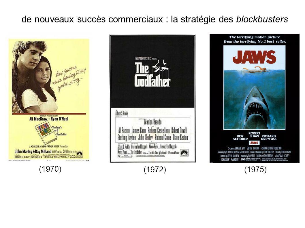 de nouveaux succès commerciaux : la stratégie des blockbusters