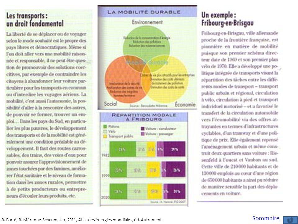 Sommaire B. Barré, B. Mérenne-Schoumaker, 2011, Atlas des énergies mondiales, éd. Autrement