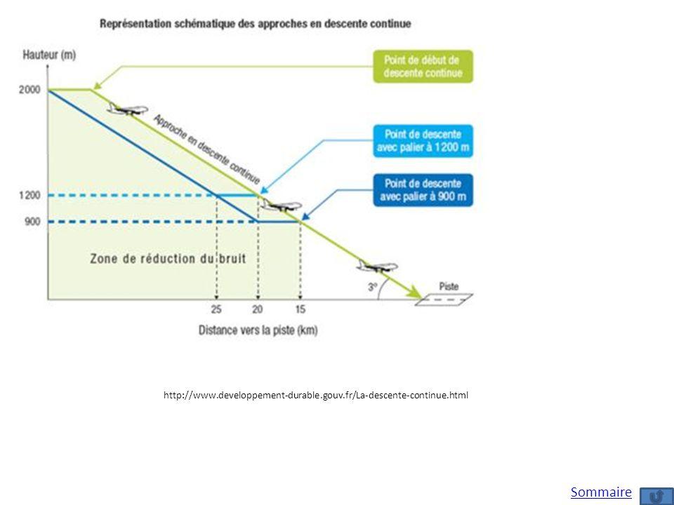 http://www.developpement-durable.gouv.fr/La-descente-continue.html Sommaire