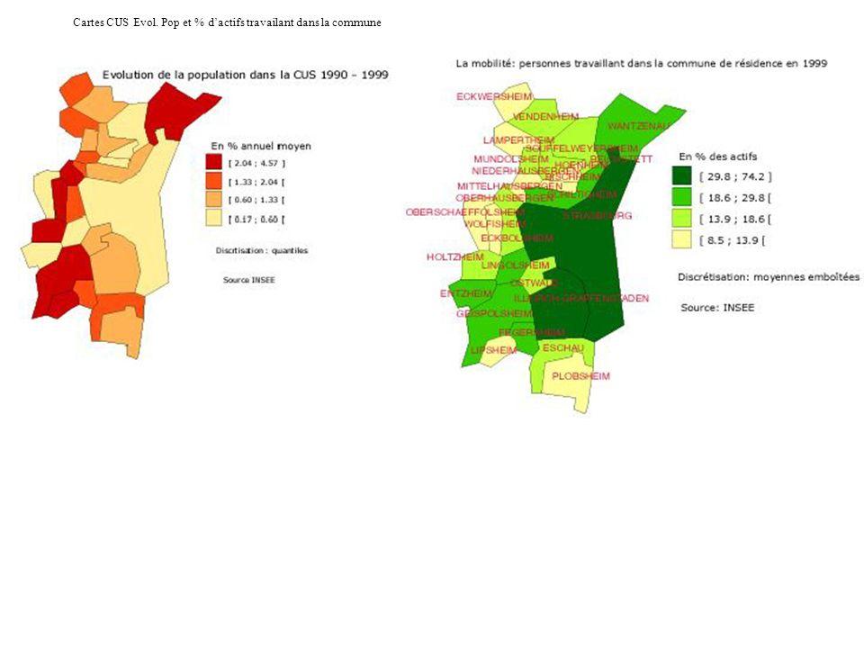 Cartes CUS Evol. Pop et % d'actifs travailant dans la commune
