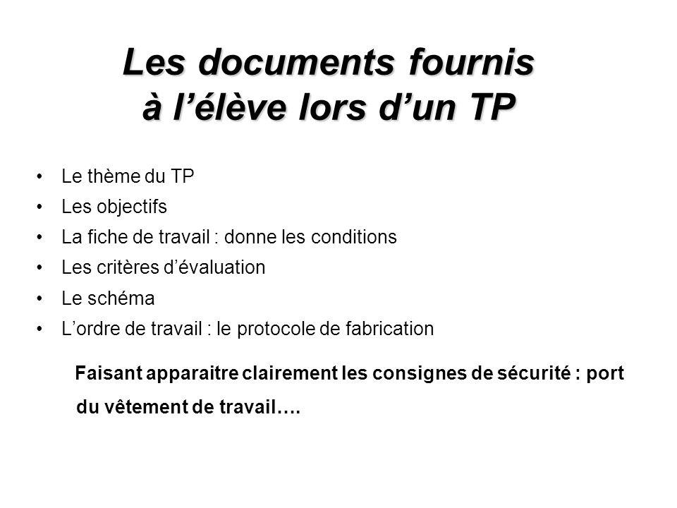 Les documents fournis à l'élève lors d'un TP
