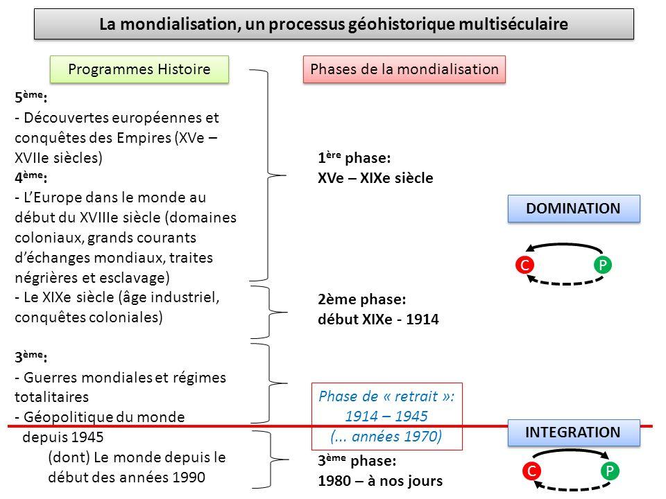 La mondialisation, un processus géohistorique multiséculaire