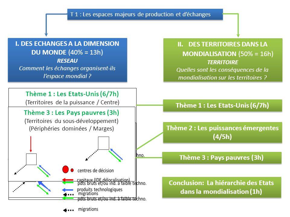 I. DES ECHANGES A LA DIMENSION DU MONDE (40% = 13h)