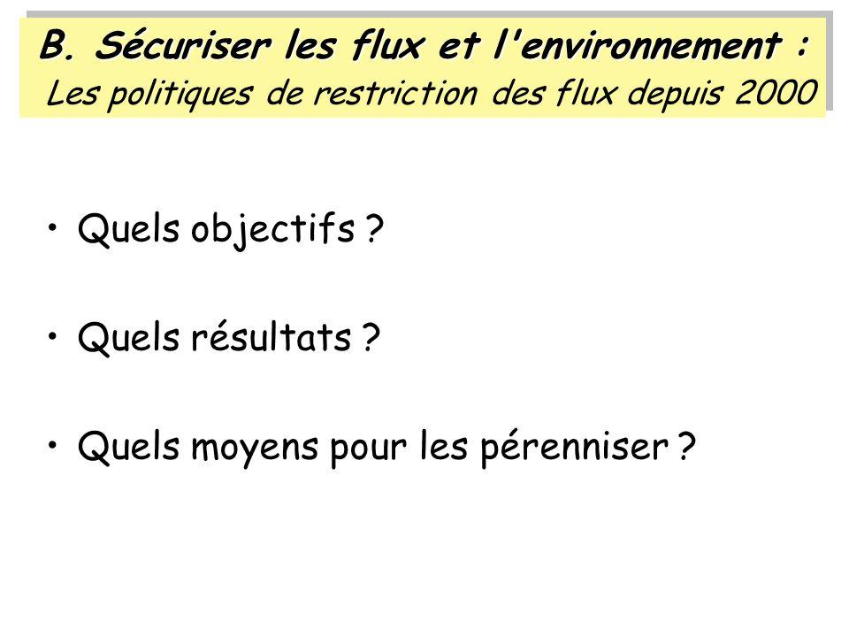 B. Sécuriser les flux et l environnement : Les politiques de restriction des flux depuis 2000