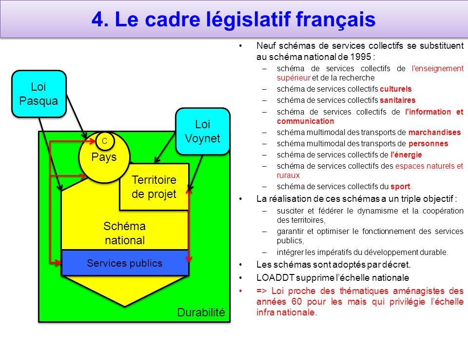 4. Le cadre législatif français