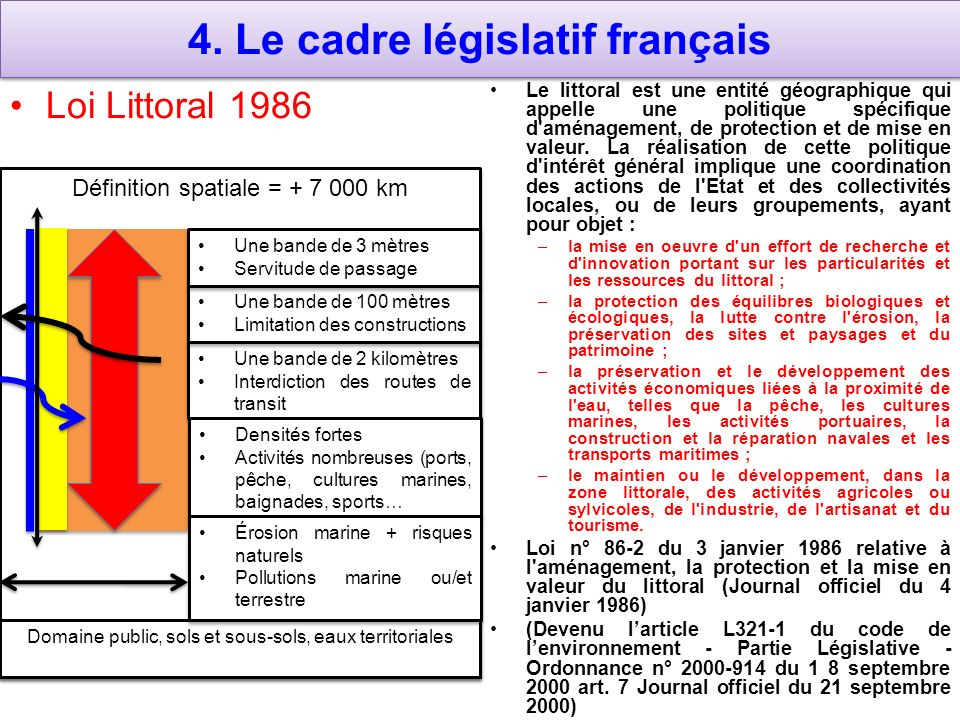 L am nagement du territoire en france ppt video online t l charger - A bout portant definition ...