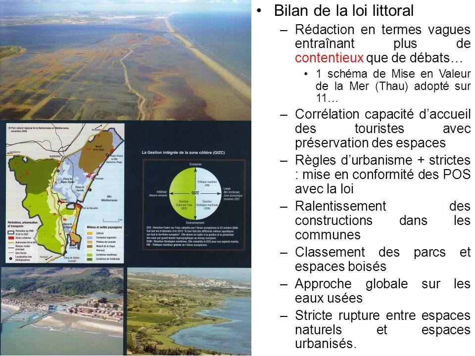 Bilan de la loi littoral