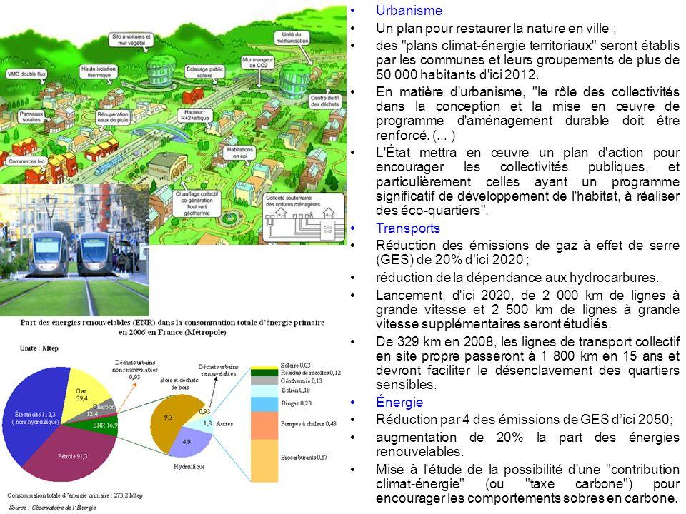 Urbanisme Un plan pour restaurer la nature en ville ;