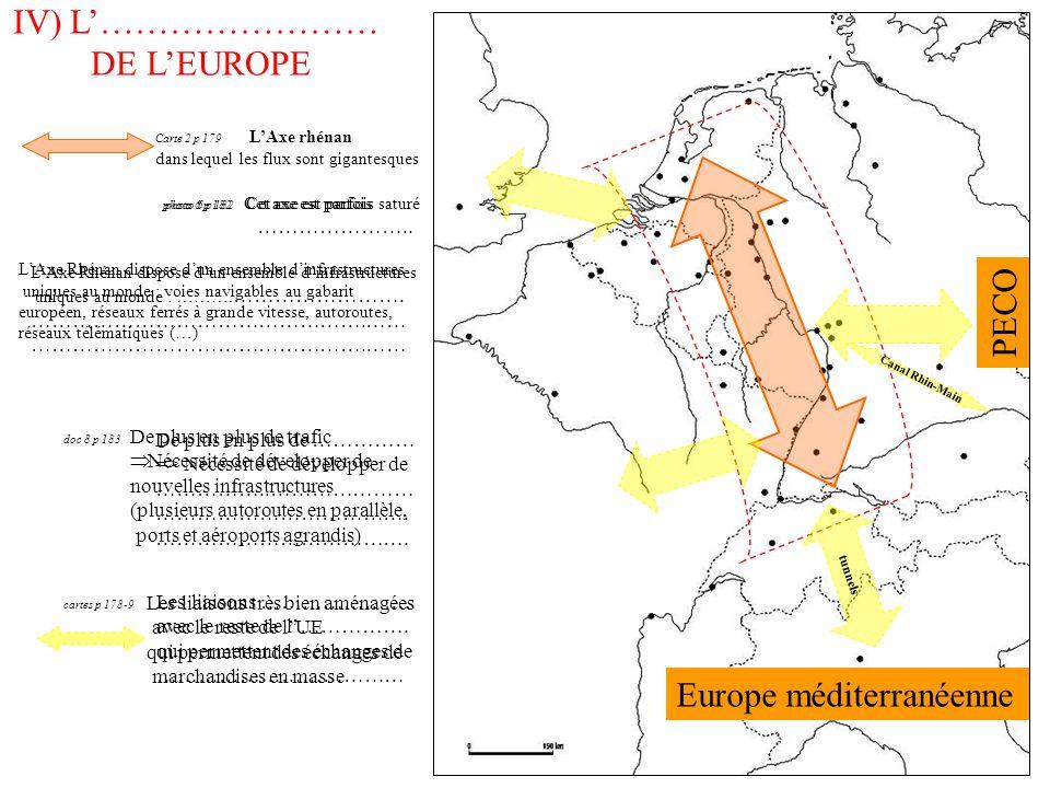 Europe méditerranéenne
