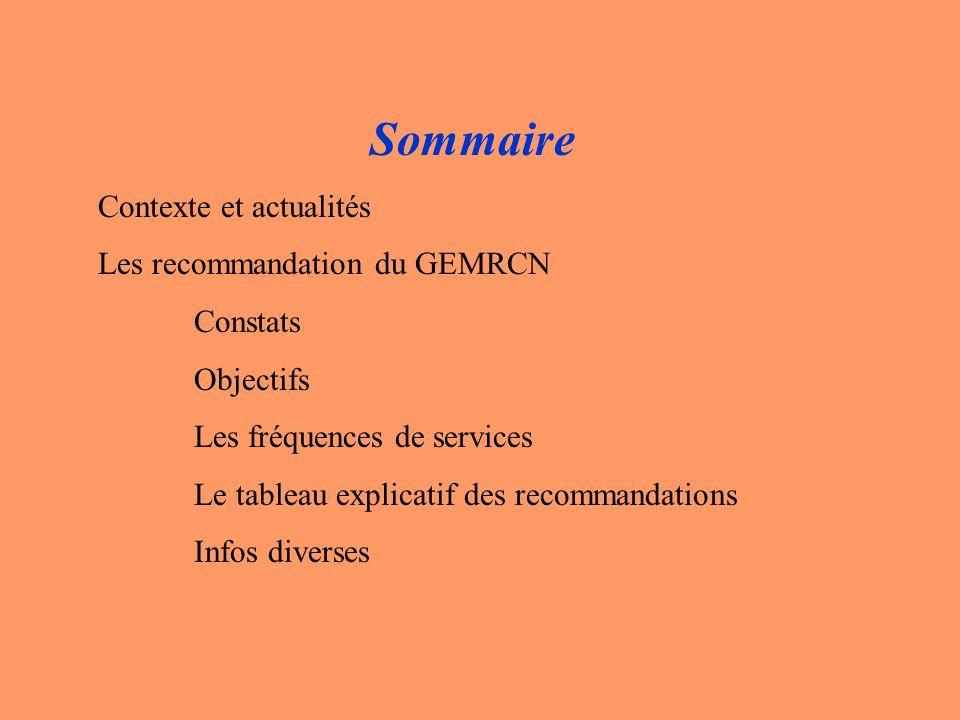 Sommaire Contexte et actualités Les recommandation du GEMRCN Constats