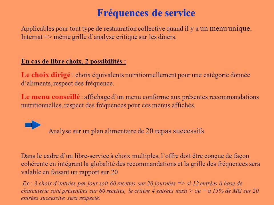Fréquences de service