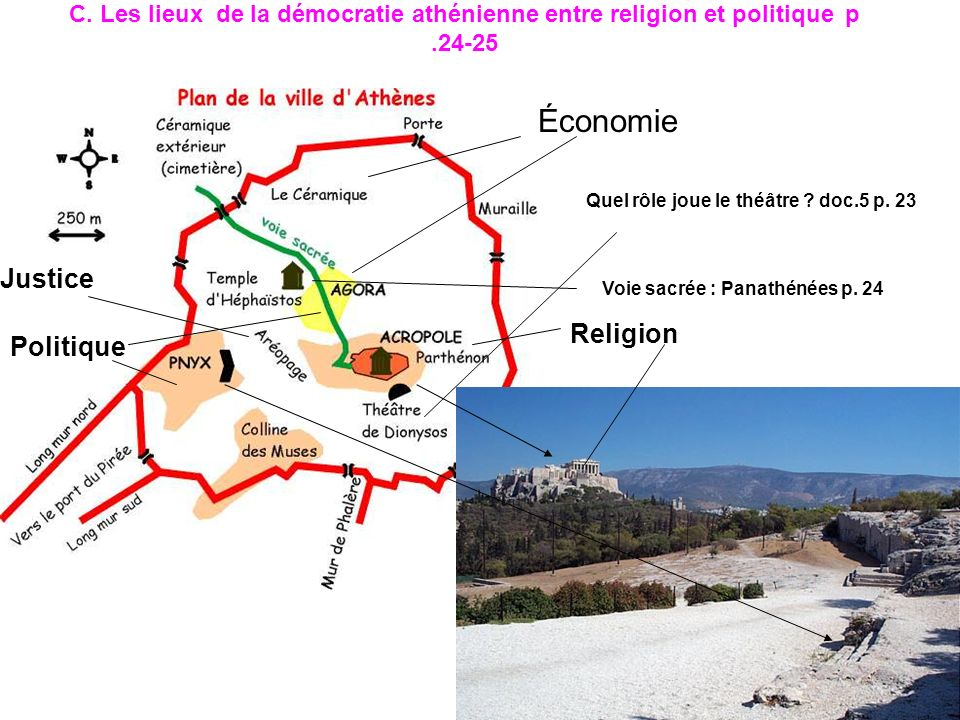 Économie Justice Religion Politique
