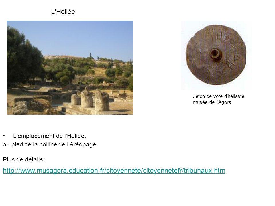 L'HéliéeJeton de vote d héliaste. musée de l Agora. L emplacement de l Héliée, au pied de la colline de l Aréopage.