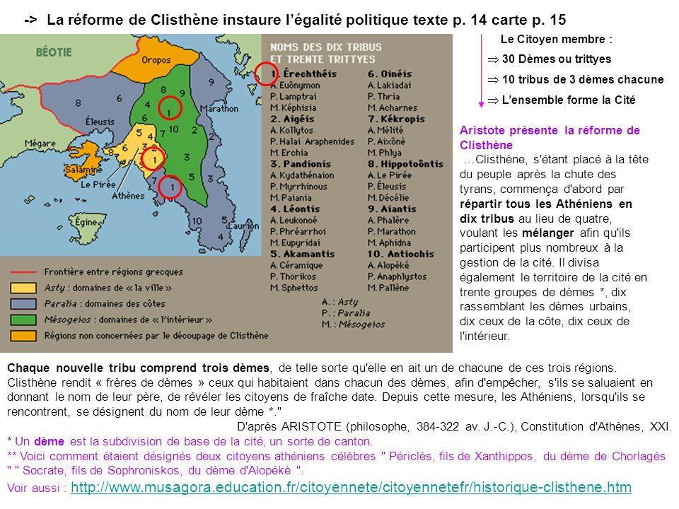 -> La réforme de Clisthène instaure l'égalité politique texte p