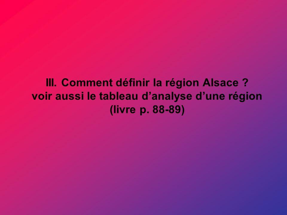 III. Comment définir la région Alsace
