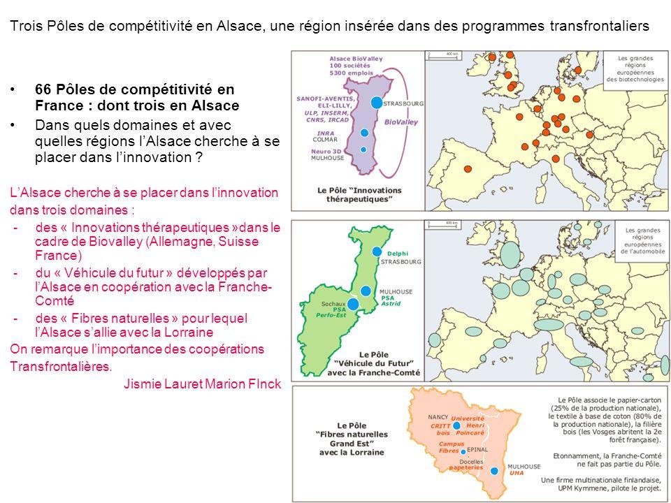66 Pôles de compétitivité en France : dont trois en Alsace