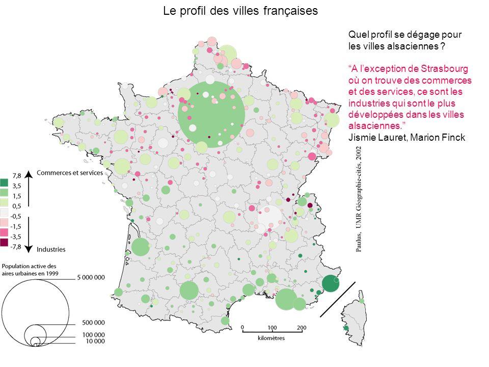 Le profil des villes françaises