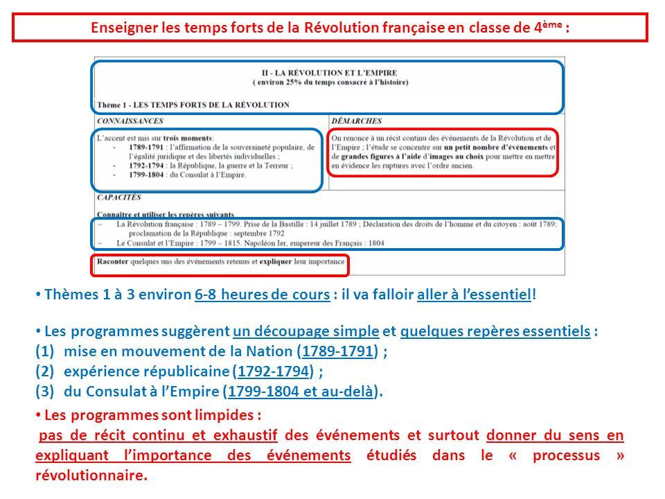 Enseigner les temps forts de la Révolution française en classe de 4ème :