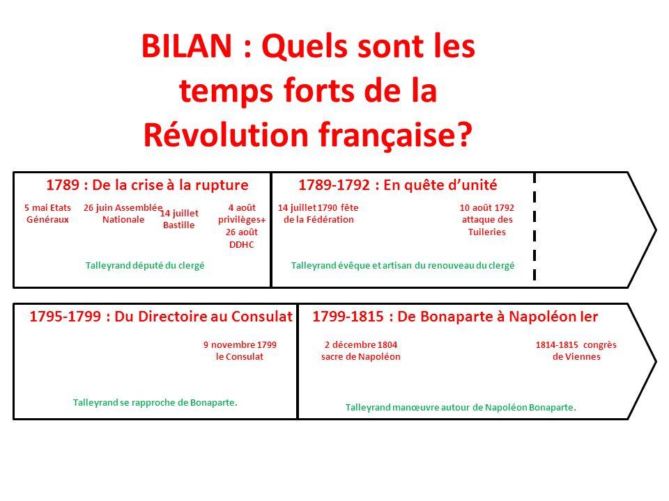 BILAN : Quels sont les temps forts de la Révolution française