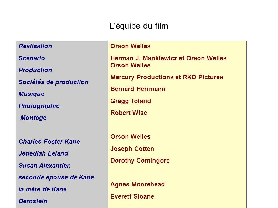 L équipe du film Réalisation Scénario Production