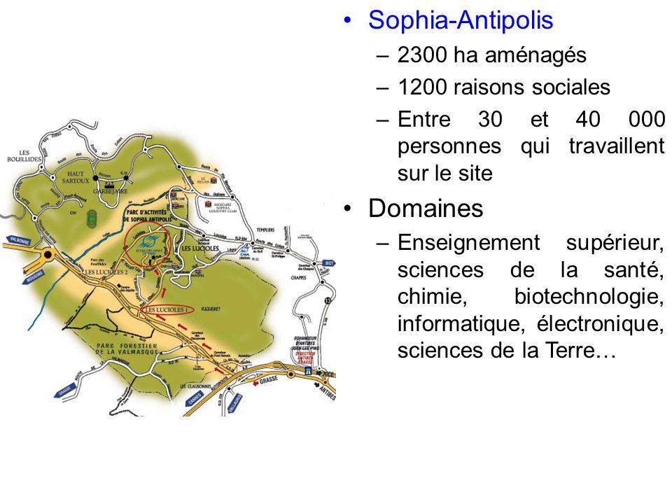 Sophia-Antipolis Domaines 2300 ha aménagés 1200 raisons sociales