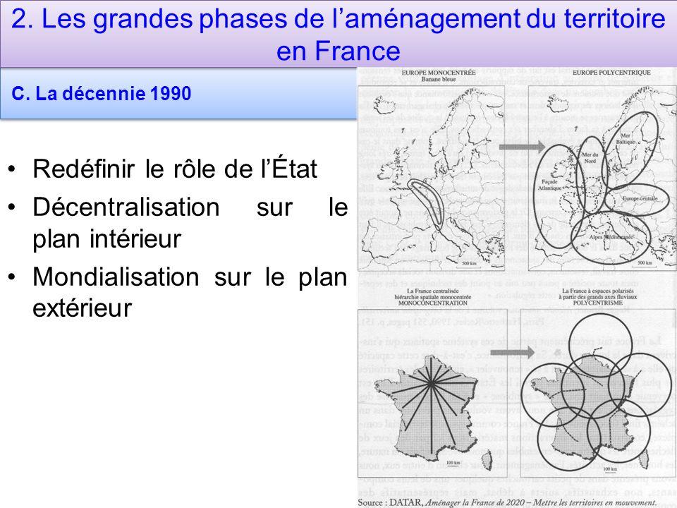 2. Les grandes phases de l'aménagement du territoire en France
