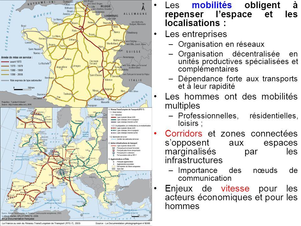 Les mobilités obligent à repenser l'espace et les localisations :