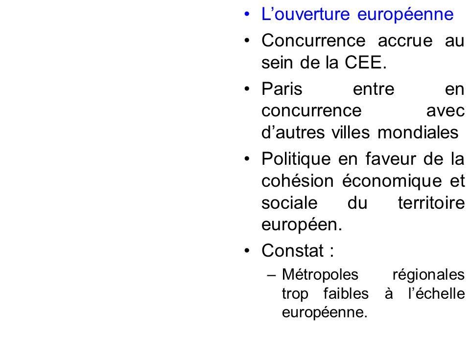 L'ouverture européenne Concurrence accrue au sein de la CEE.