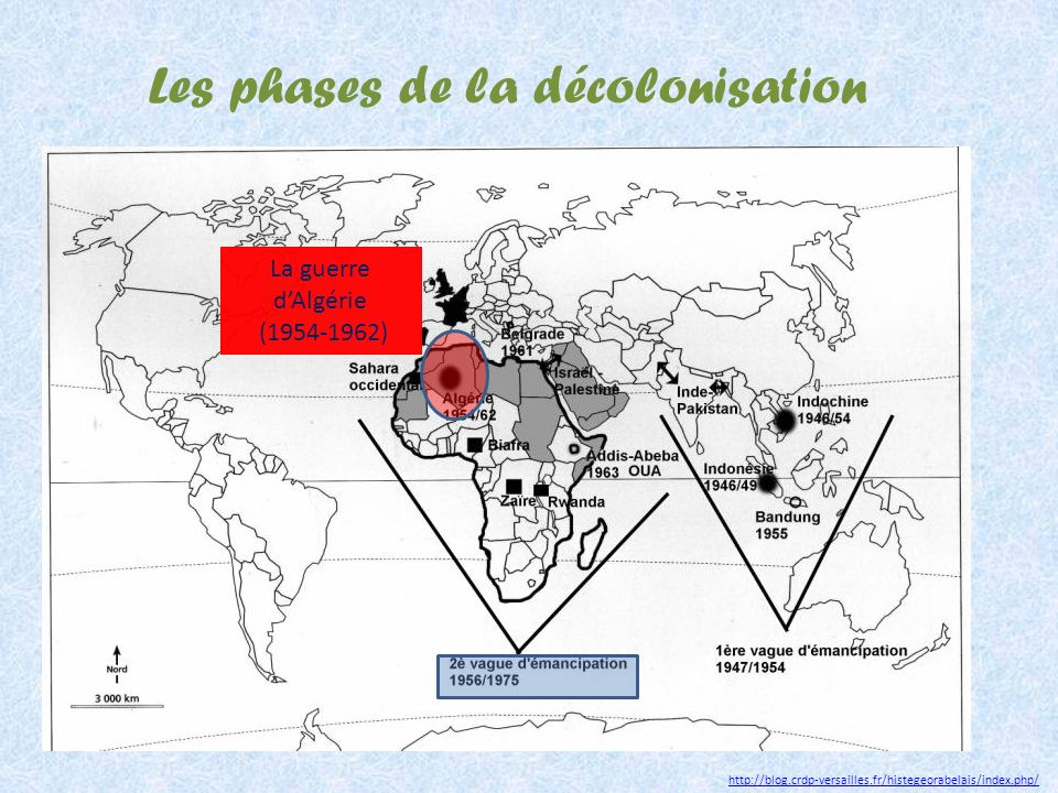 Les phases de la décolonisation