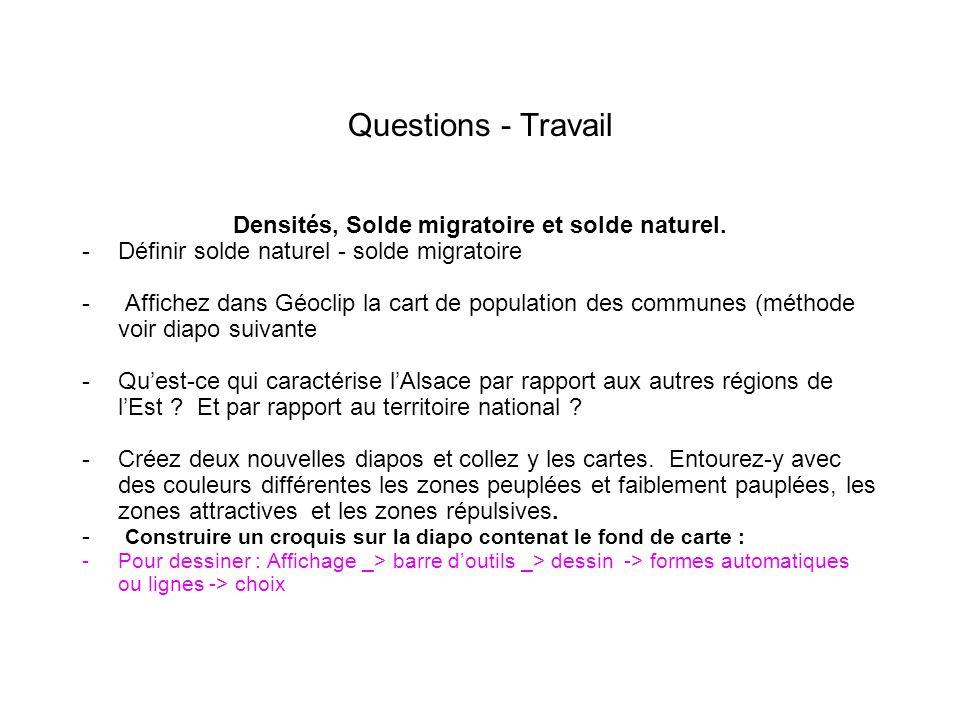 Densités, Solde migratoire et solde naturel.