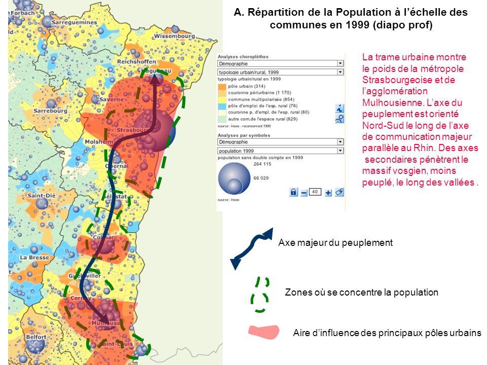 A. Répartition de la Population à l'échelle des communes en 1999 (diapo prof)