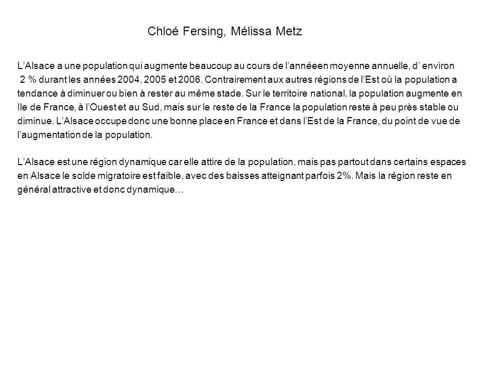 Chloé Fersing, Mélissa Metz