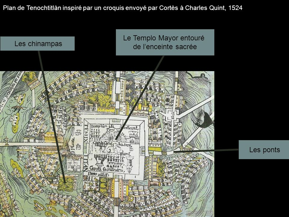 Le Templo Mayor entouré