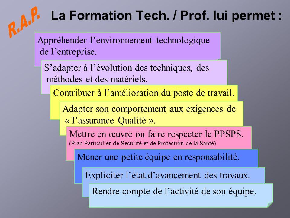 La Formation Tech. / Prof. lui permet :