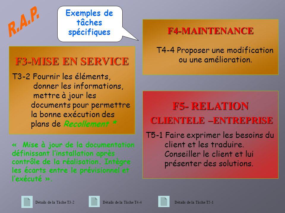 Exemples de tâches spécifiques CLIENTELE –ENTREPRISE