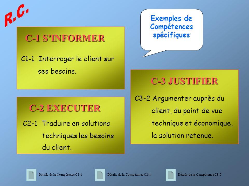 Exemples de Compétences spécifiques