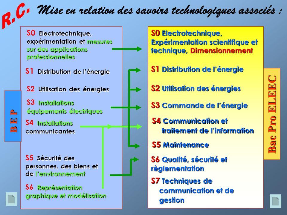 Mise en relation des savoirs technologiques associés :