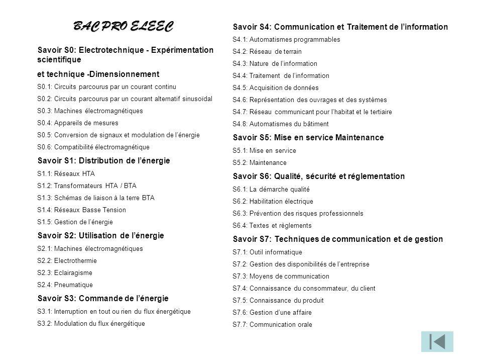 BAC PRO ELEEC Savoir S4: Communication et Traitement de l'information