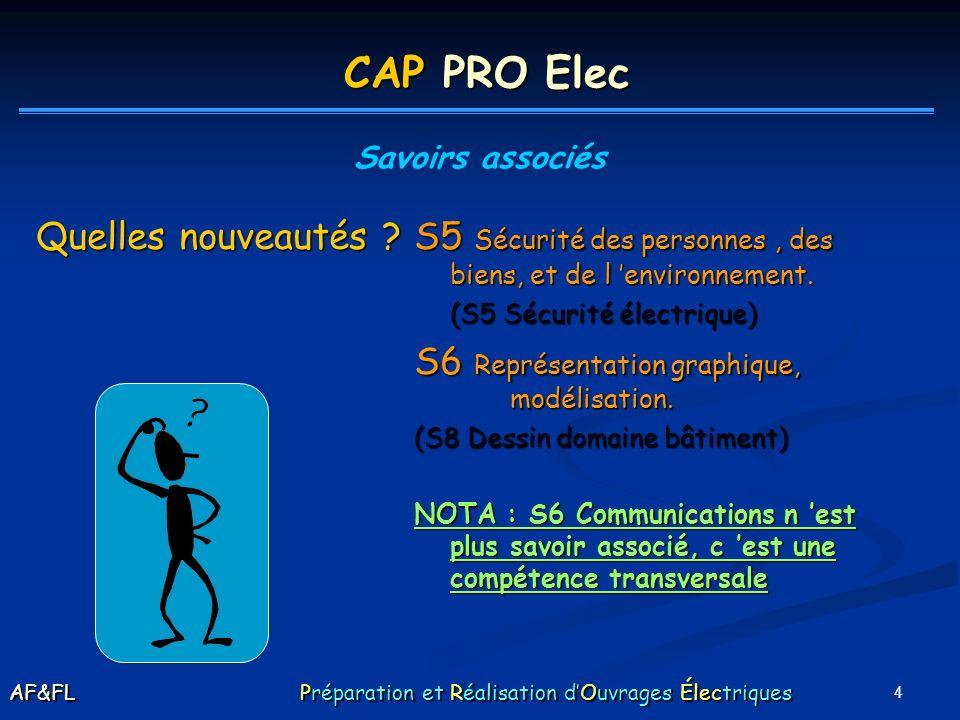 CAP PRO Elec Quelles nouveautés