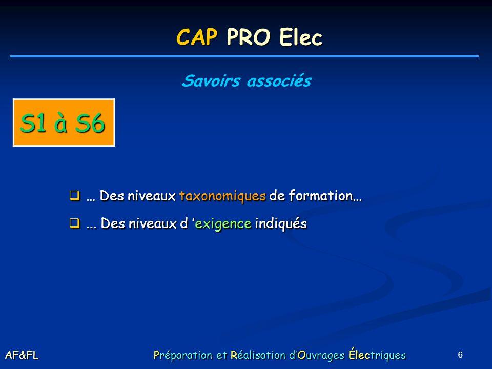 S1 à S6 CAP PRO Elec … Des niveaux taxonomiques de formation…