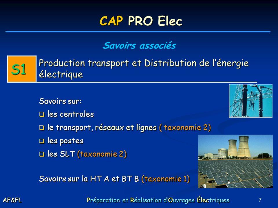 CAP PRO Elec Savoirs associés. S1. Production transport et Distribution de l'énergie électrique. Savoirs sur: