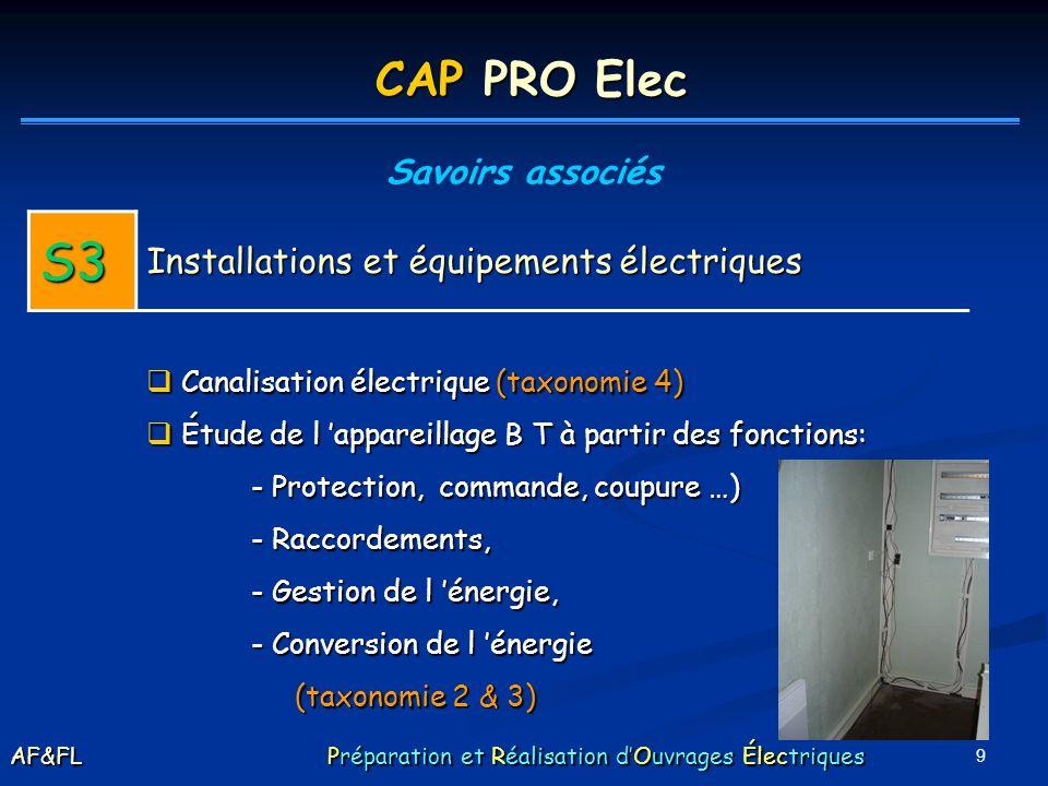 S3 CAP PRO Elec Installations et équipements électriques