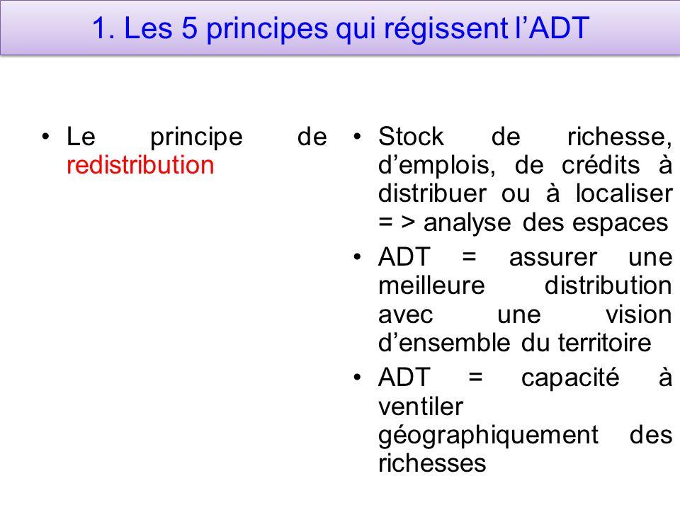 1. Les 5 principes qui régissent l'ADT