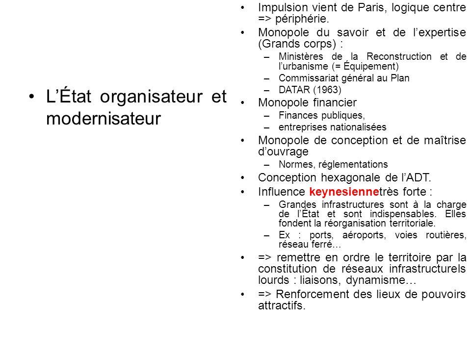 L'État organisateur et modernisateur