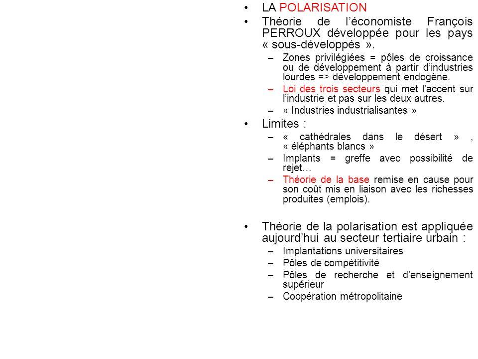 LA POLARISATION Théorie de l'économiste François PERROUX développée pour les pays « sous-développés ».
