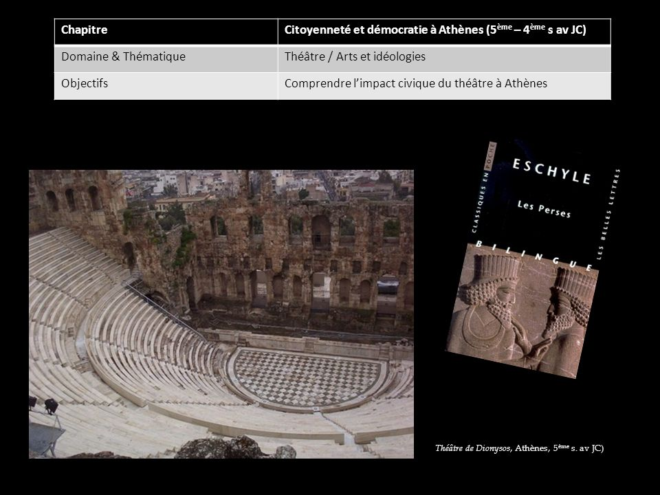Citoyenneté et démocratie à Athènes (5ème – 4ème s av JC)