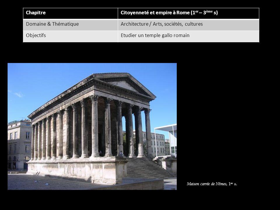 Citoyenneté et empire à Rome (1er – 3ème s) Domaine & Thématique